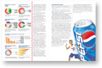 PepsiCo Annual Report 2001 spread